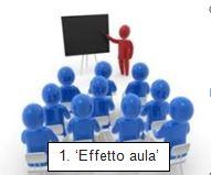 1-EffettoAula