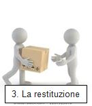 3-Restituzione